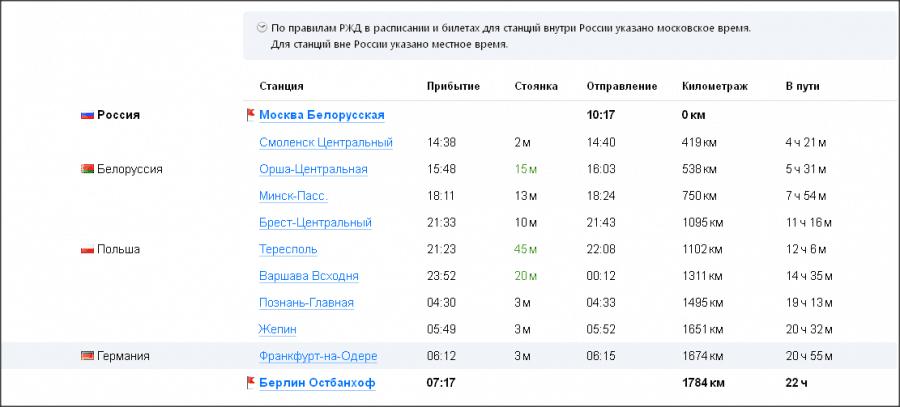 Подробное расписание поездов до Дрездена