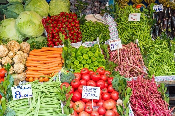 Цены на продукты в Анталии
