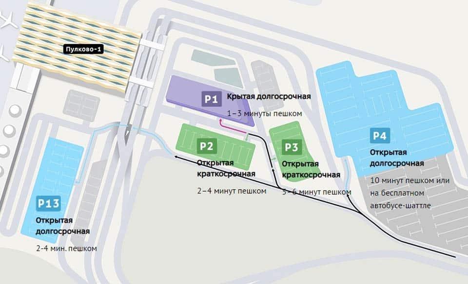 Парковки в Пулково