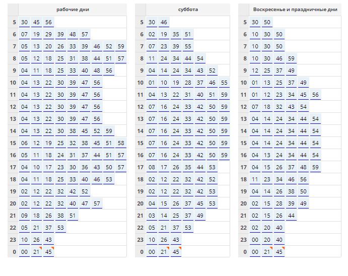 расписание движения трамваев в Таллине
