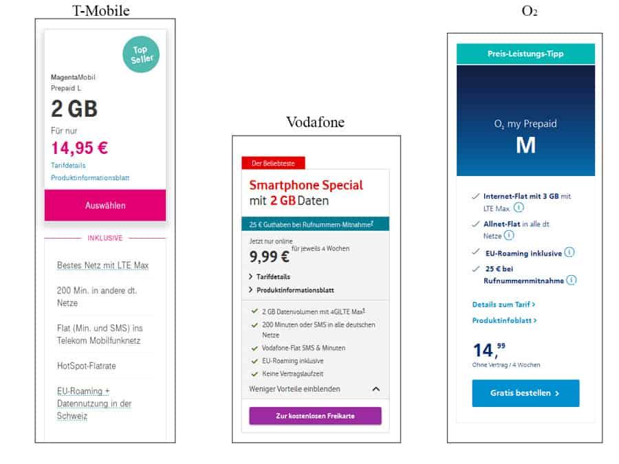 сравнение тарифов сотовой связи в Дрездене